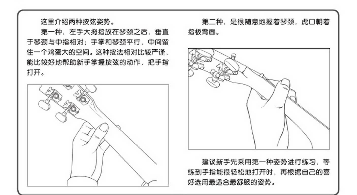 左手姿势(图片来自《最易上手尤克里里弹唱超精选》)