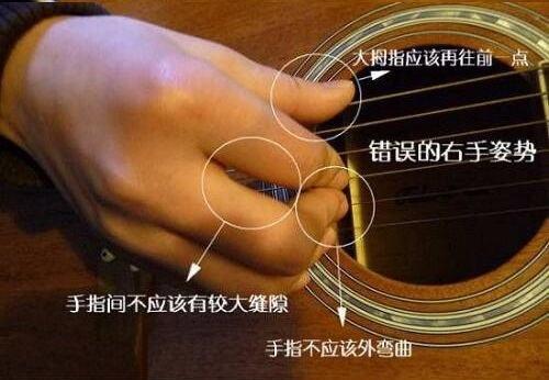 错误的右手姿势(图片来自网络)