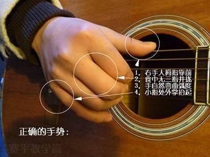 正确的右手姿势(图片来自网络)