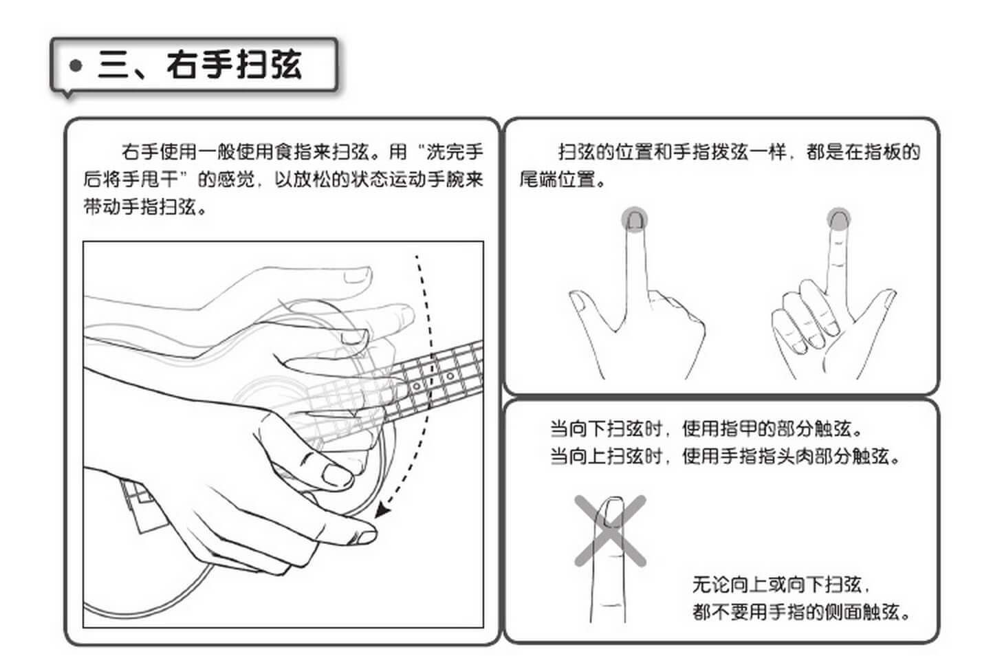 一指禅(图片来自《最易上手尤克里里弹唱超精选》)